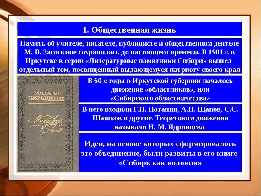 1. Общественная жизнь Память об учителе, писателе, публицисте и общественном ...