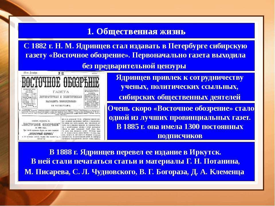 1. Общественная жизнь С 1882 г. Н. М. Ядринцев стал издавать в Петербурге сиб...