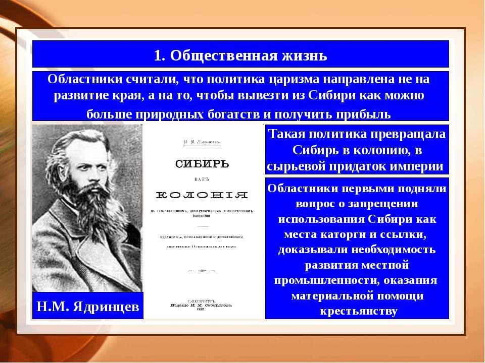 1. Общественная жизнь Областники считали, что политика царизма направлена не ...