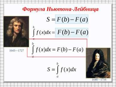 Формула Ньютона-Лейбница 1643—1727 1646—1716