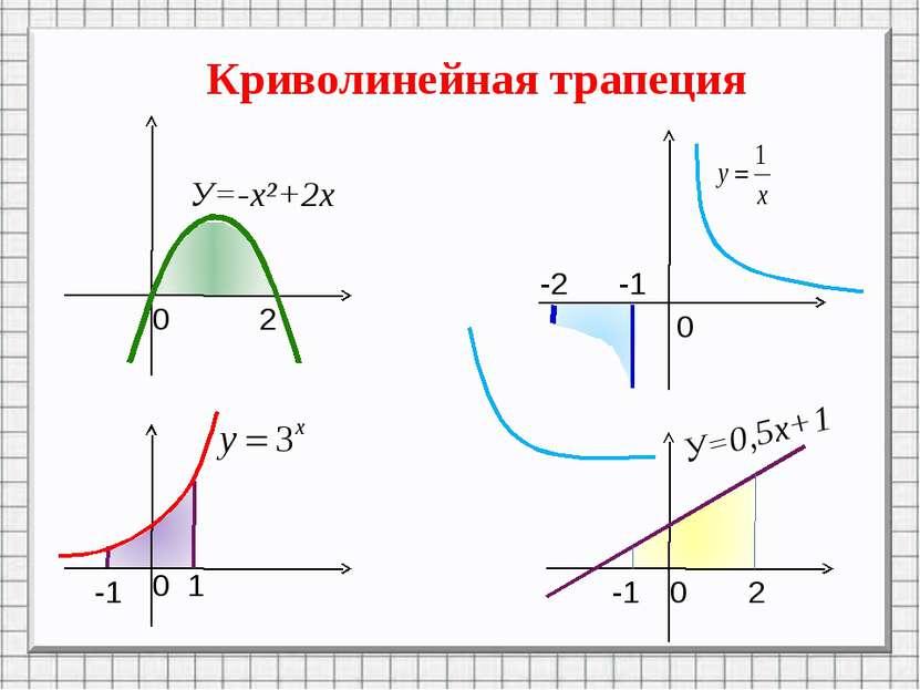 Криволинейная трапеция 0 2 0 0 0 1 -1 -1 2 -1 -2 У=-х²+2х У=0,5х+1