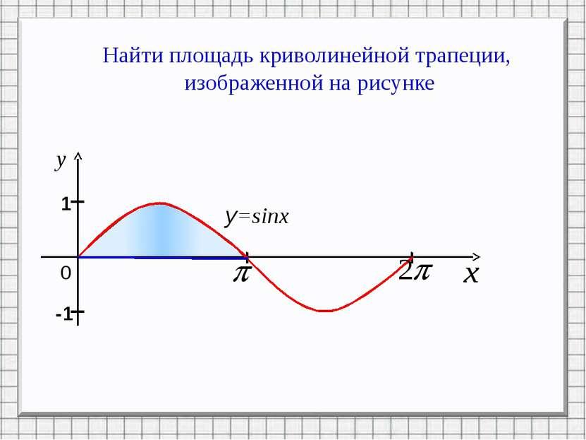 Найти площадь криволинейной трапеции, изображенной на рисунке 0 y=sinx I I 1 -1