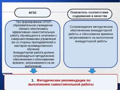 При формировании ОПОП образовательное учреждение: обязано обеспечивать эффект...