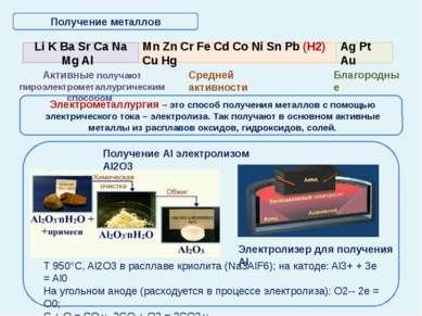 Получение металлов Пирометаллургия – это восстановление металлов из руд при в...