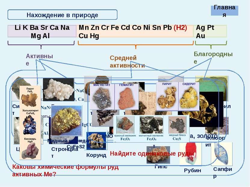 Соединения металлов Оксиды Растворяются в Н2О с образованием щелочей Оксиды н...
