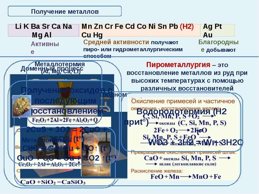 Получение металлов Главная Средней активности получают пиро- или гидрометаллу...