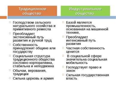 Господством сельского натурального хозяйства и примитивного ремесла Преоблада...