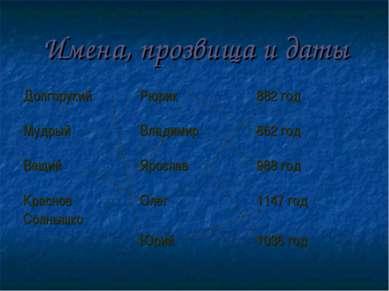 Имена, прозвища и даты