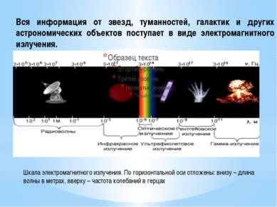 Спектр электромагнитных волн Спектр электромагнитного излучения в порядке уве...