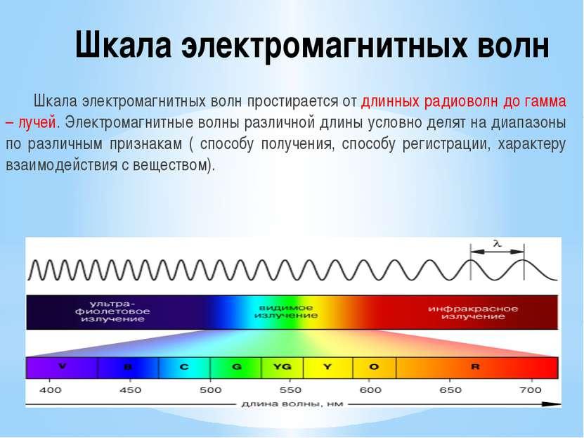 Радиоволны Радиоволныпредставляют собой электромагнитные волны, длины которы...