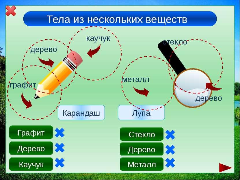 Слайд № 10 http://www.clker.com/clipart-3284.html - птица; http://www.clker.c...