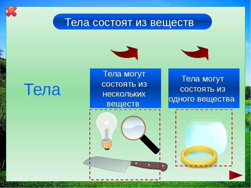 Ссылки на картинки: Слайд 16 http://www.clker.com/clipart-scissors.html - нож...