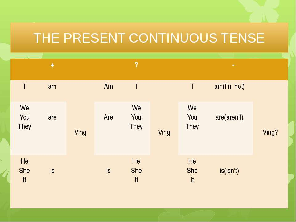 THE PRESENT CONTINUOUS TENSE + ? - I am Ving Am I Ving I am(I'm not) Ving? We...