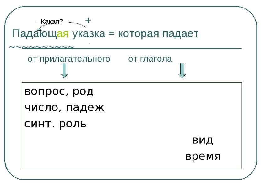 Какая? + Падающая указка = которая падает ~~~~~~~~~~ от прилагательного от гл...