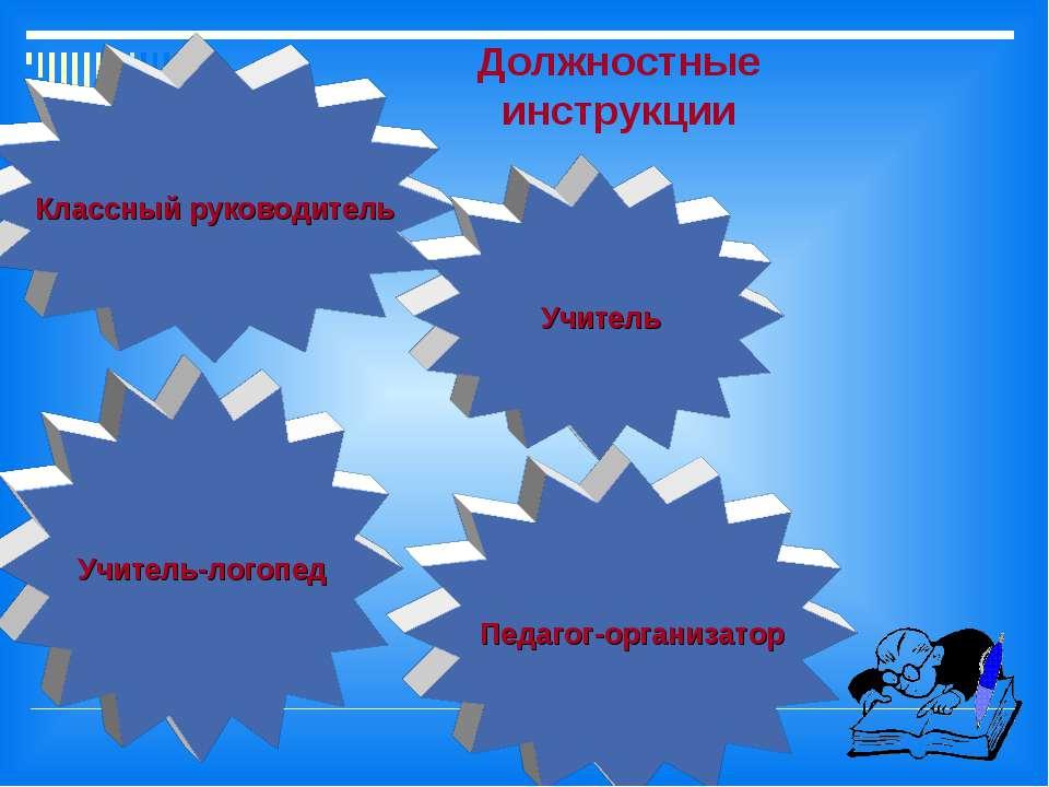 Учитель-логопед Классный руководитель Педагог-организатор Учитель Должностные...