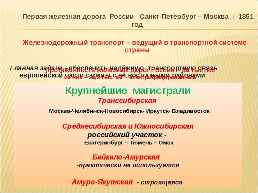 Первая железная дорога России Санкт-Петербург – Москва - 1851 год Железнодоро...