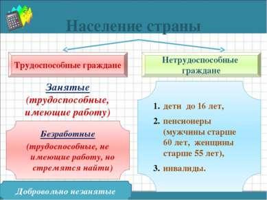 Население страны Трудоспособные граждане Нетрудоспособные граждане Занятые (т...