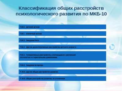 Классификация общих расстройств психологического развития по МКБ-10