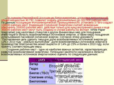 По оценкам Европейской Ассоциации Ветроэнергетики, установка ветростанций общ...