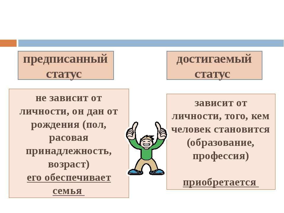 Социальный статус личности предписанный статус достигаемый статус не зависит ...