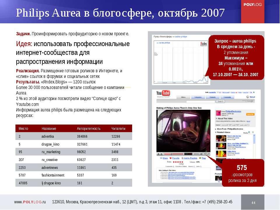* 24 46 Philips Aurea в блогосфере, октябрь 2007 Задачи. Проинформировать про...