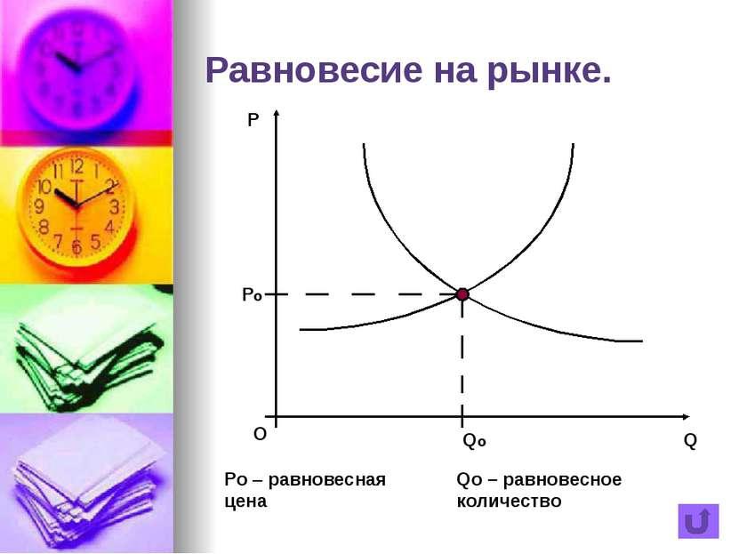 Задача 1. Спрос населения на спички описывается уравнением: Qd = 7 – Р. Функц...