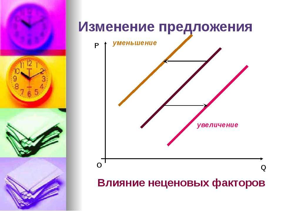 50 – 6 · Р = 4 · Р – 10 Спрос на товар А описывается уравнением: Qd = 50 – 6 ...
