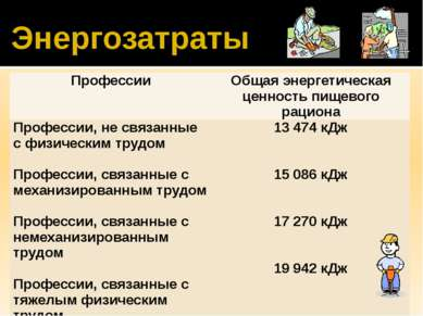 Энергозатраты Профессии Общая энергетическая ценность пищевого рациона Профес...