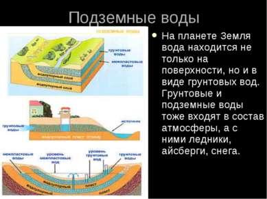 Подземные воды На планете Земля вода находится не только на поверхности, но и...