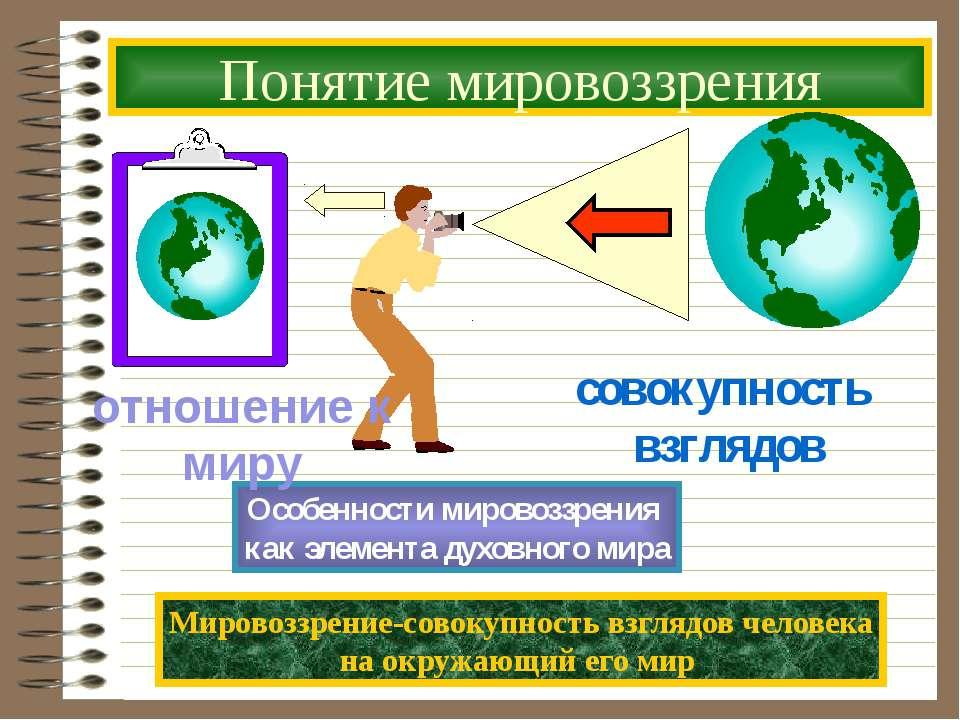 Понятие мировоззрения Мировоззрение-совокупность взглядов человека на окружаю...