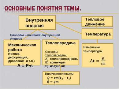 Внутренняя энергия Тепловое движение Температура Механическая работа (трение,...