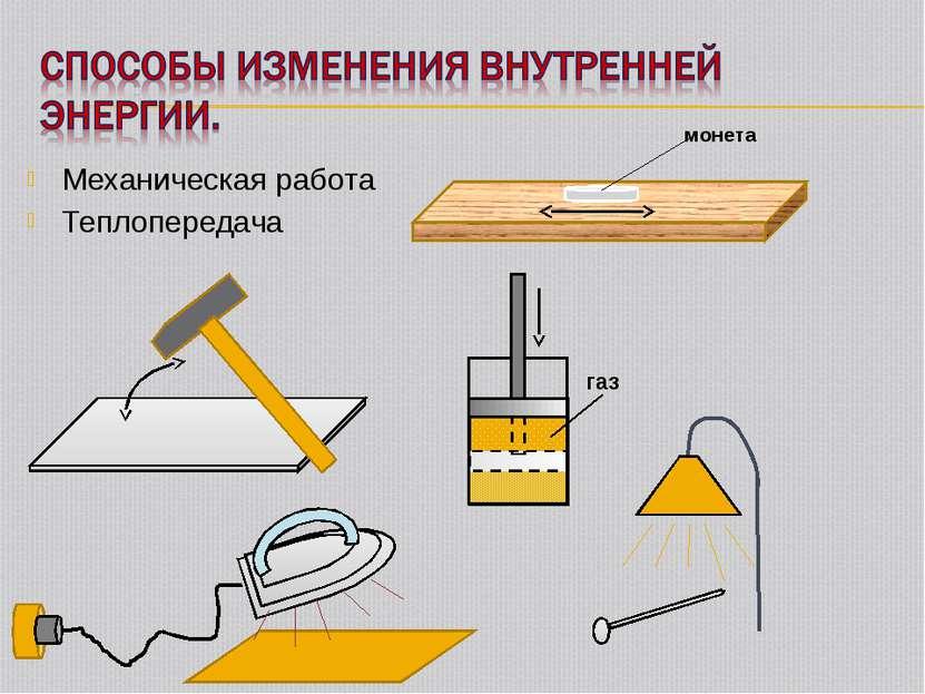 Механическая работа Теплопередача монета газ
