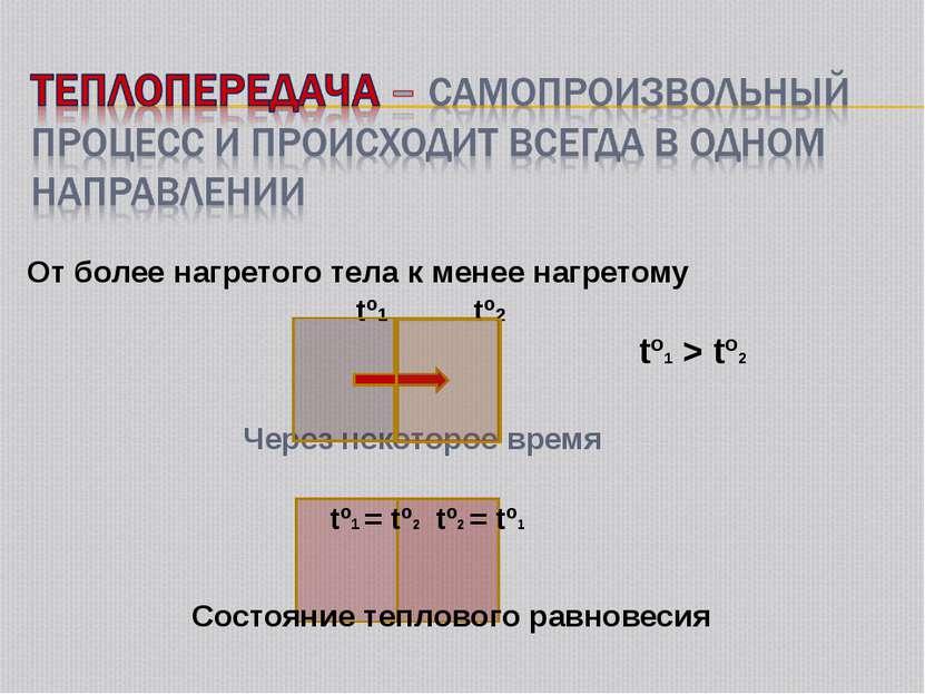 От более нагретого тела к менее нагретому tº1 tº2 tº1 > tº2 Через некоторое в...