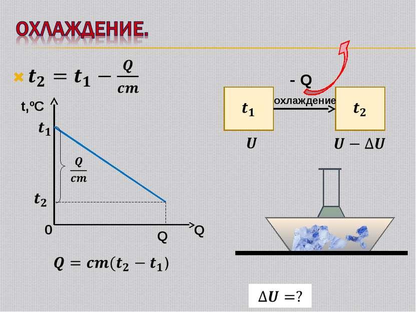 t,ºC 0 Q Q охлаждение - Q