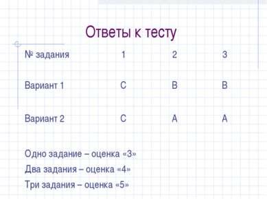 Ответы к тесту