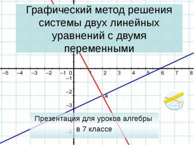 Графический метод решения системы двух линейных уравнений с двумя переменными...