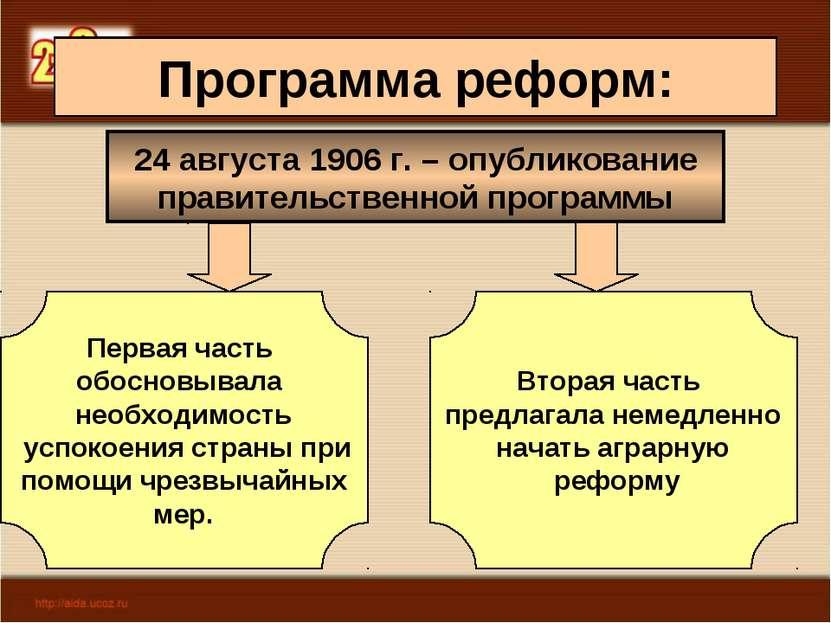 Программа реформ: 24 августа 1906 г. – опубликование правительственной програ...