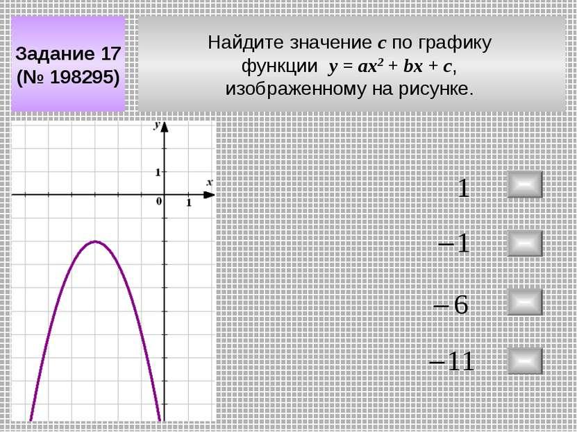 Найдите значение c по графику функции у = aх2 + bx + c, изображенному на рису...