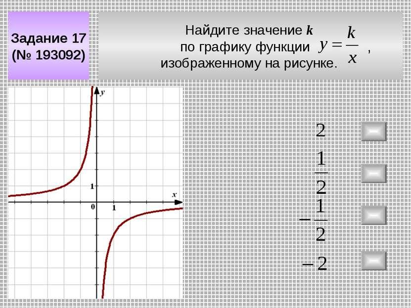 Найдите значение k по графику функции , изображенному на рисунке. Задание 17 ...
