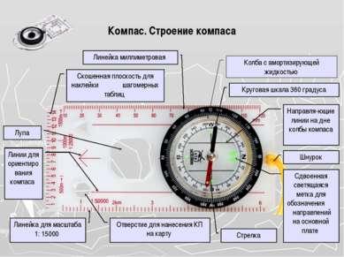 Компас. Строение компаса Колба с амортизирующей жидкостью Круговая шкала 360 ...