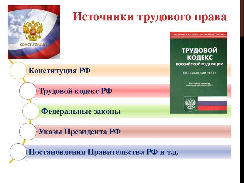 Источники трудового права