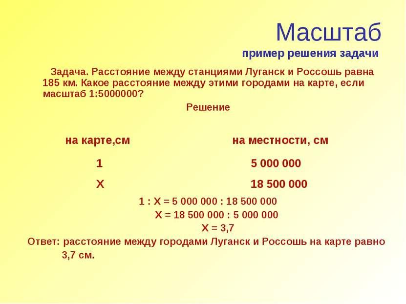 Масштаб пример решения задачи Задача. Расстояние между станциями Луганск и Ро...