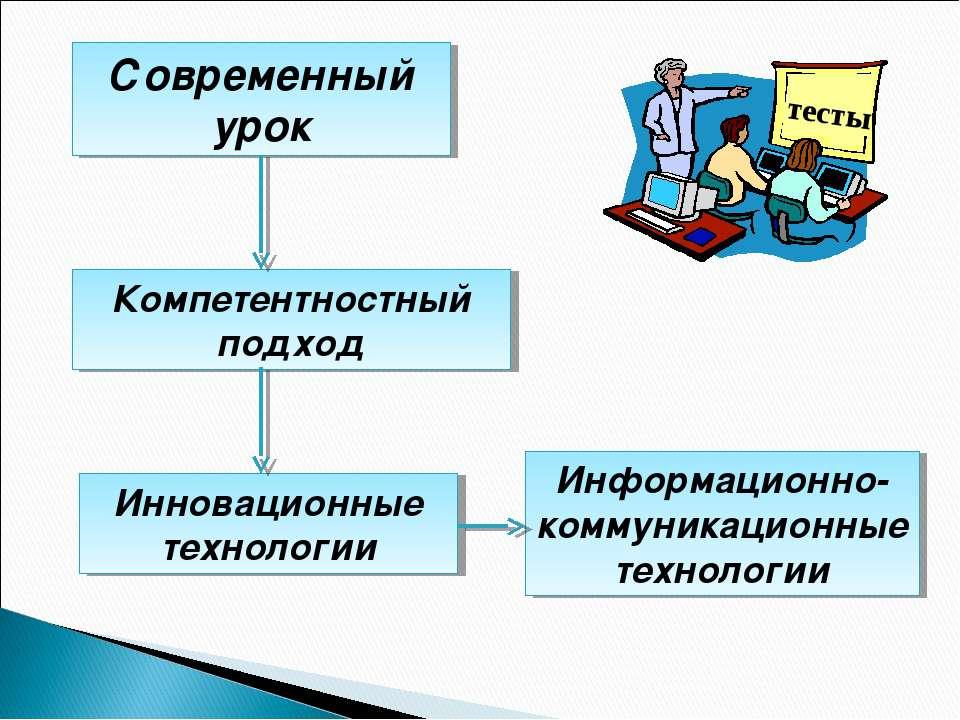 Современный урок Инновационные технологии Компетентностный подход Информацион...