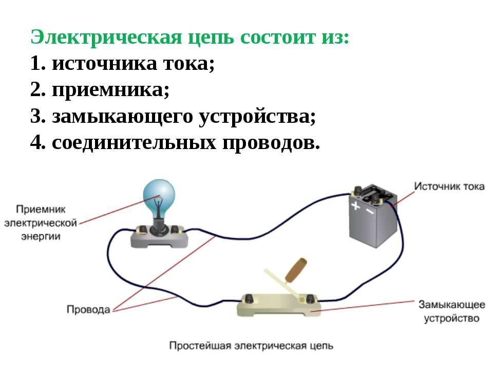 Электрическая цепь состоит из: 1. источника тока; 2. приемника; 3. замыкающег...