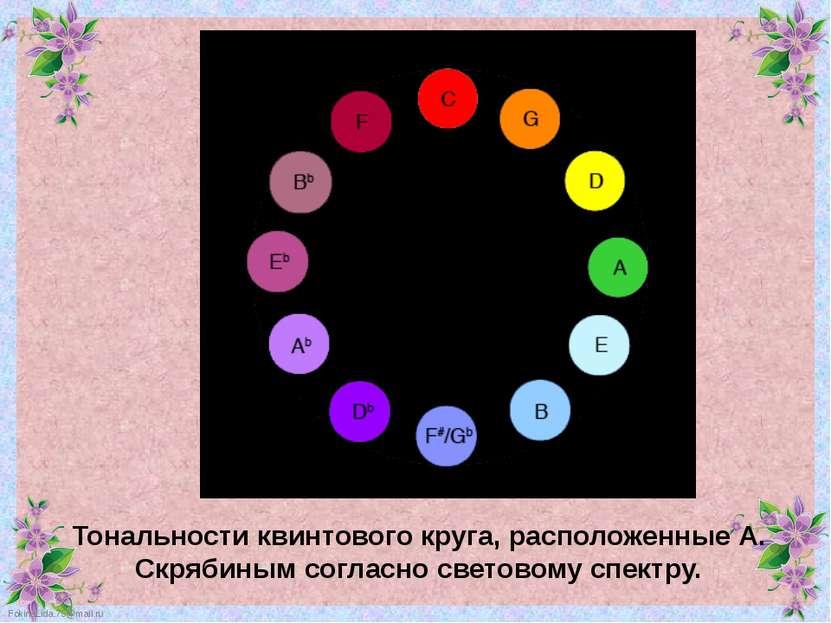 Тональности квинтового круга, расположенные А. Скрябиным согласно световому с...