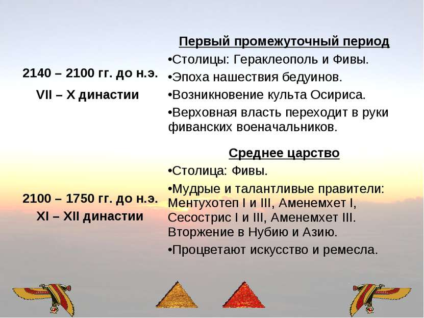 2140 – 2100 гг. до н.э. VII – X династии Первый промежуточный период Столицы:...