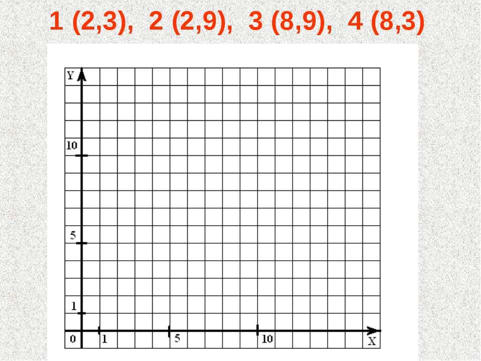 1 (2,3), 2 (2,9), 3 (8,9), 4 (8,3)