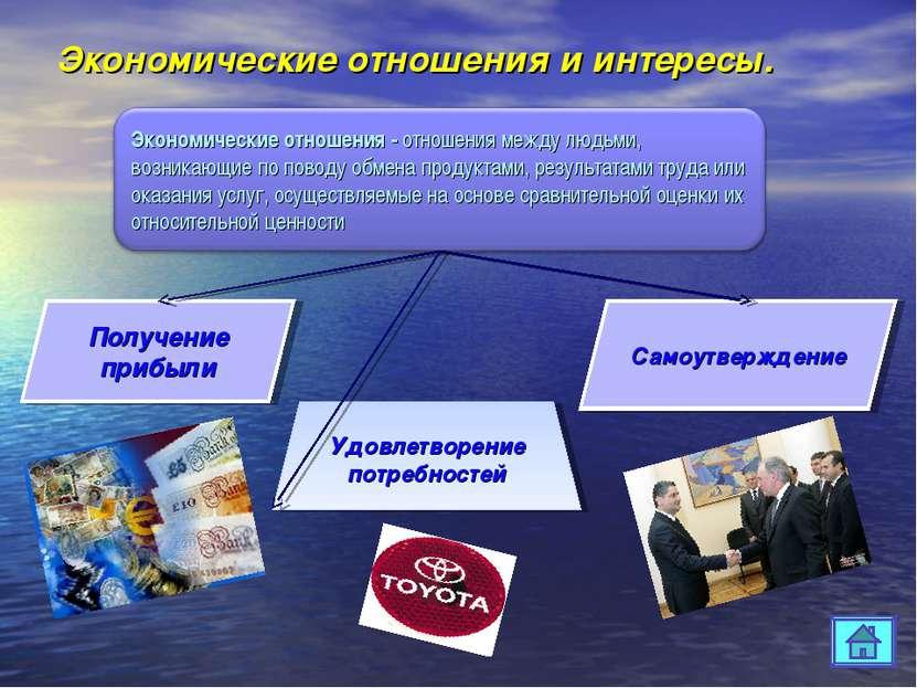 Экономические отношения и интересы. Получение прибыли Удовлетворение потребно...