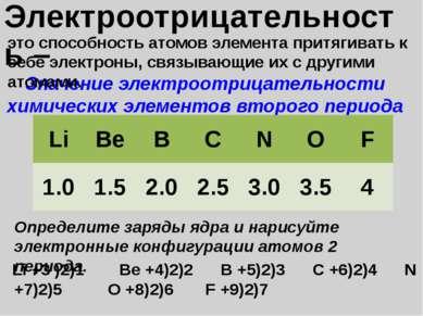 Электроотрицательность – Значение электроотрицательности химических элементов...