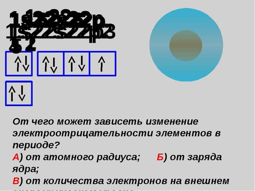 1s22s1 1s22s2 1s22s22p1 1s22s22p3 1s22s22p4 1s22s22p5 1s22s22p2 От чего может...